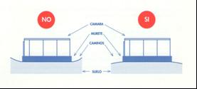 Camaras frigorificas con aislamientos