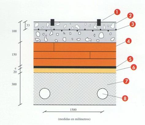 Aireacion de soleras sanitarias en camaras frigorificas