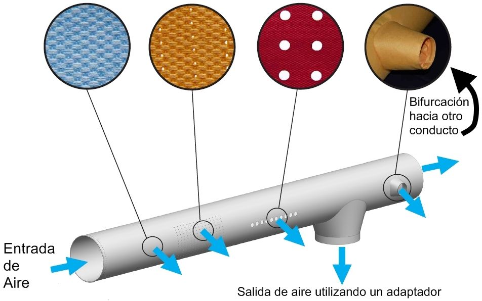 tipos de salidas de aire en conductos textiles
