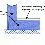 suelo de panel con refuerzo contrachapado o galva