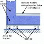 suelo de panel instalados sobre rastreles y el panel con refuerzo contrachapado o galva