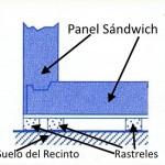 suelo de panel sobre rastreles