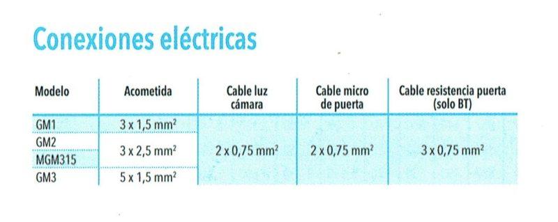 conexiones eléctricas compactos pared