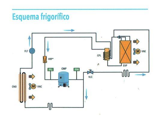 esquema frigorífico compactos pared