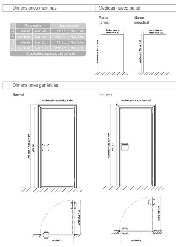Puertas de servicio para c maras frigor ficas isotermia - Medida de puertas ...