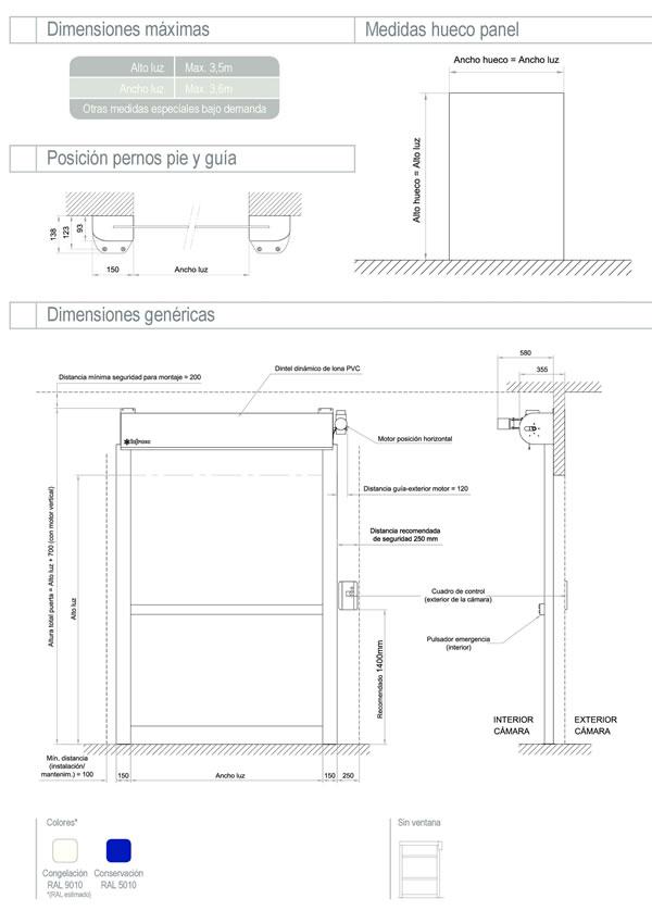 Puertas Rápidas para Cámaras Frigoríficas - ISOTERMIA ®