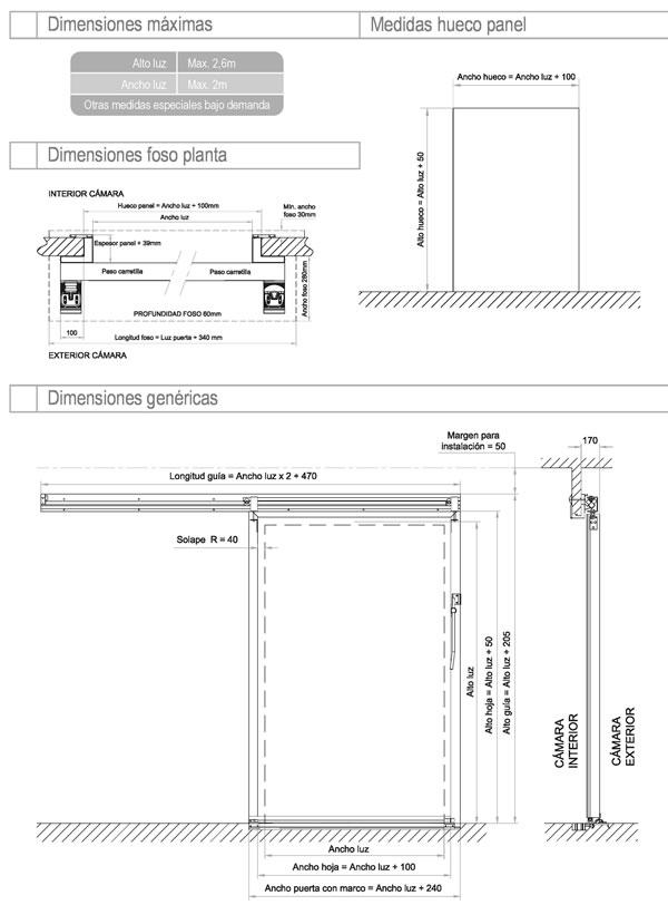 Puertas frigor ficas correderas soluciones en fr o industrial for Tecnicas de representacion arquitectonica pdf