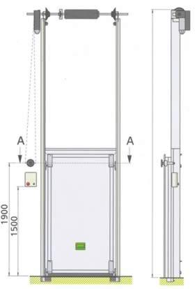 Puertas de guillotina para c maras frigor ficas isotermia for Puerta guillotina