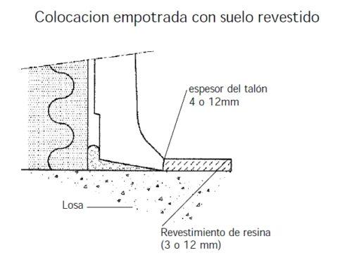 colocación empotrada con suelo revestido
