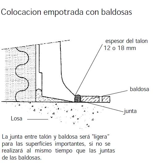 colocacion empotrada con baldosas