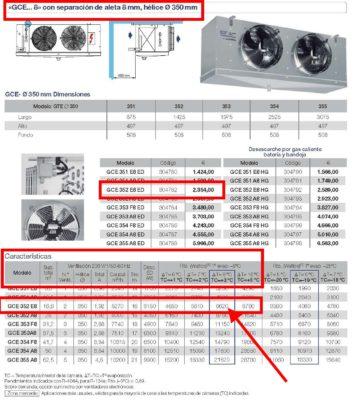 cómo eligir un evaporador para refrigeración industrial