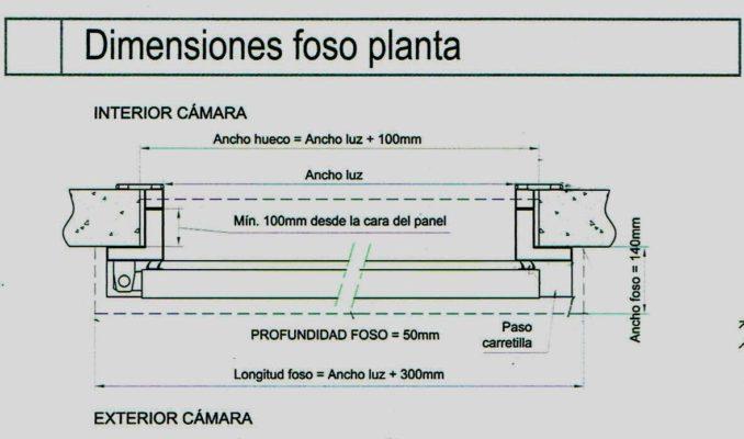 dimensiones foso planta para paso carretilla