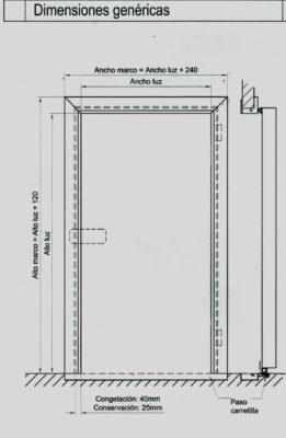 dimensiones genericas puerta pivotante