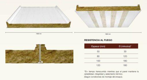 Panel Cubierta Lana de Roca