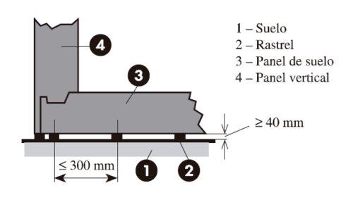 rastrel de aireación para cámaras con suelo plano 2
