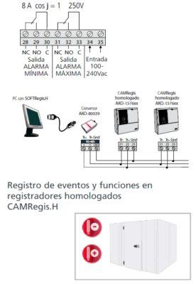 registradores CAMREGIS HOMOLOGADOS datos tecnicos