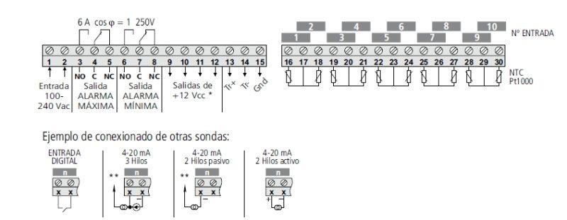 registradores datos tecnicos