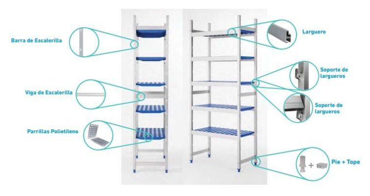 como montar una estantería frigorífica