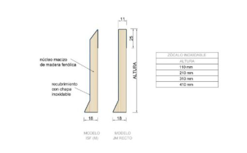 zocalos prefabricados nucleo madera fenólica